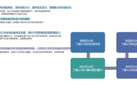 孤独商学院_雷恩镇杰哥:手把手教你学成长股完结版(2020/12/30)